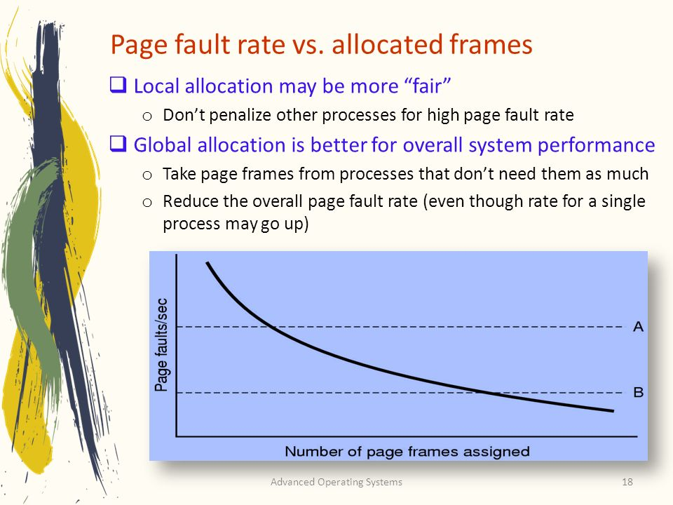 Advanced Operating Systems18 Page fault rate vs. allocated frames Local allocation may be more fair o Dont penalize other processes for high page faul