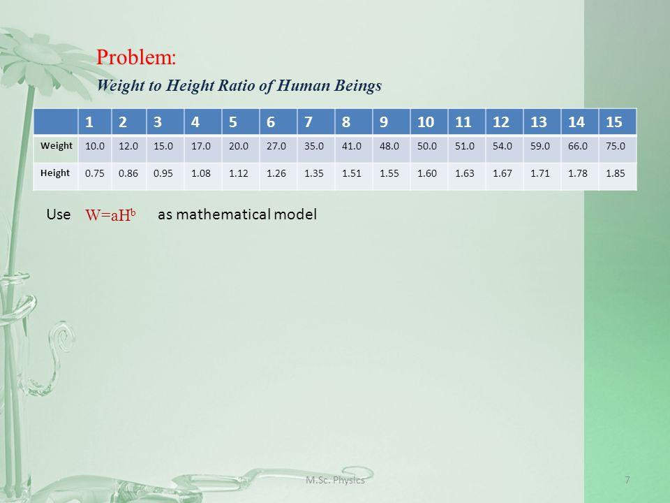 M.Sc. Physics8 b)Line Regression
