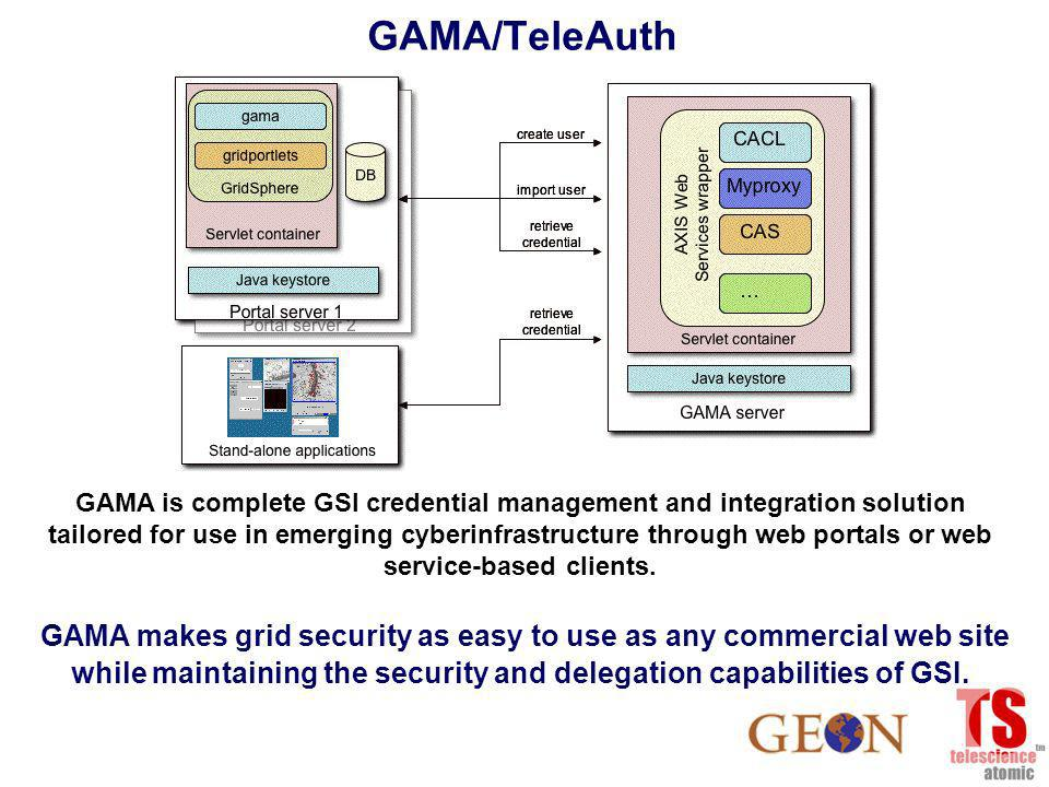 GAMA/TeleAuth GAMA is complete GSI credential management and integration solution tailored for use in emerging cyberinfrastructure through web portals or web service-based clients.