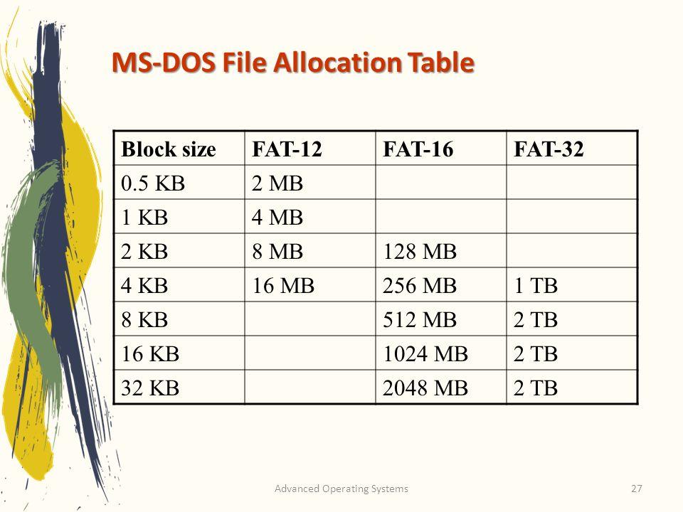 Advanced Operating Systems27 MS-DOS File Allocation Table Block sizeFAT-12FAT-16FAT-32 0.5 KB2 MB 1 KB4 MB 2 KB8 MB128 MB 4 KB16 MB256 MB1 TB 8 KB512