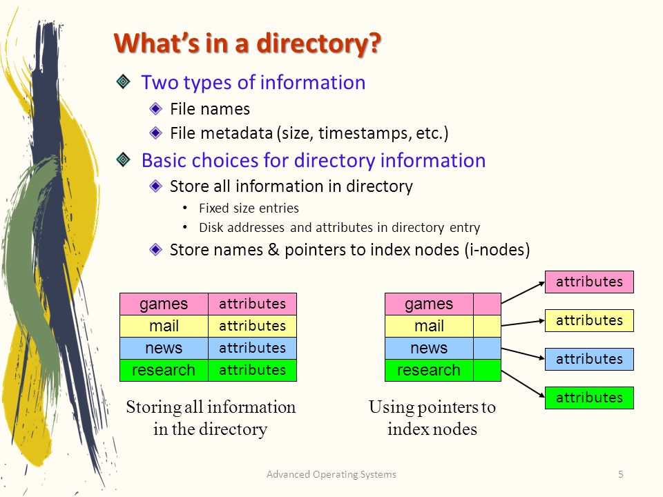 Advanced Operating Systems5 Whats in a directory? Two types of information File names File metadata (size, timestamps, etc.) Basic choices for directo