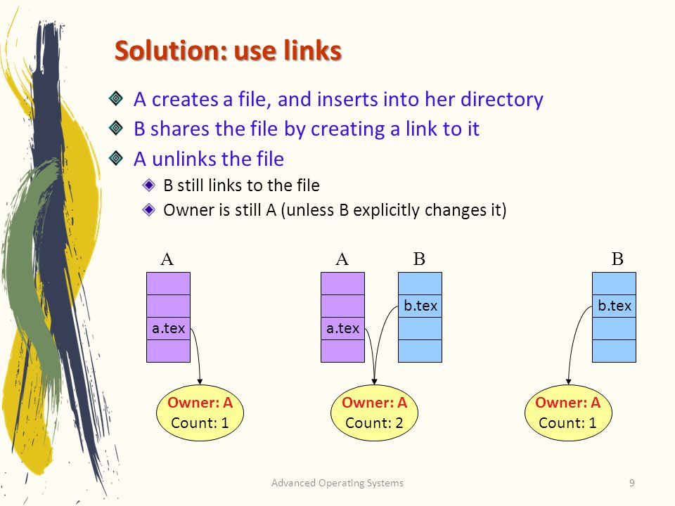 Advanced Operating Systems9 Solution: use links A creates a file, and inserts into her directory B shares the file by creating a link to it A unlinks