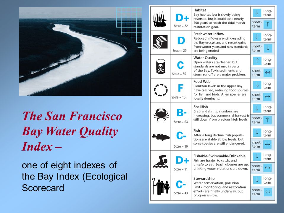 The San Francisco Bay Water Quality Index – one of eight indexes of the Bay Index (Ecological Scorecard