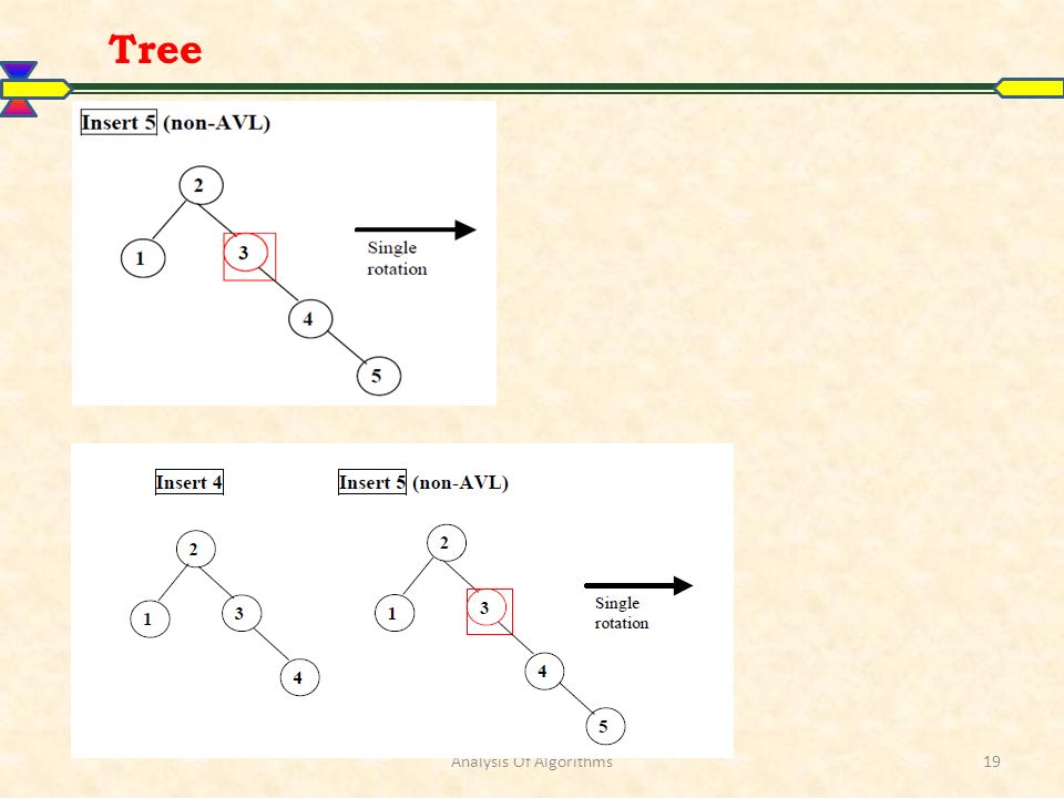 Analysis Of Algorithms19 Tree