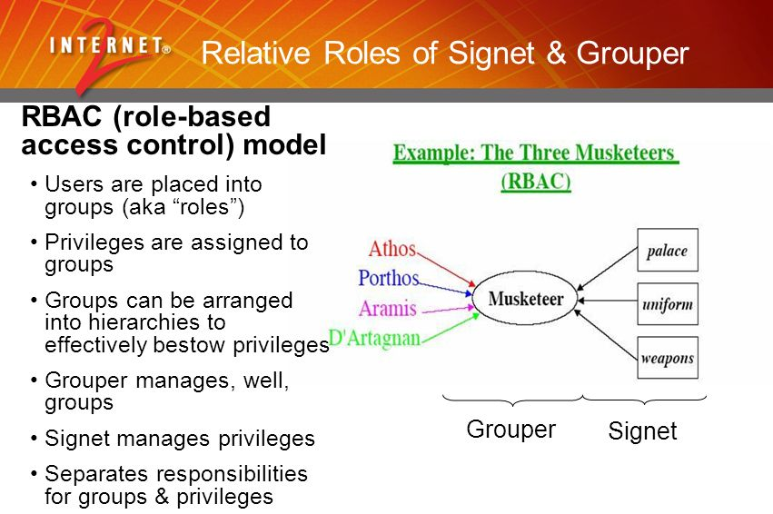 Relative Roles of Signet & Grouper Grouper Signet RBAC (role-based access control) model Users are placed into groups (aka roles) Privileges are assigned to groups Groups can be arranged into hierarchies to effectively bestow privileges Grouper manages, well, groups Signet manages privileges Separates responsibilities for groups & privileges