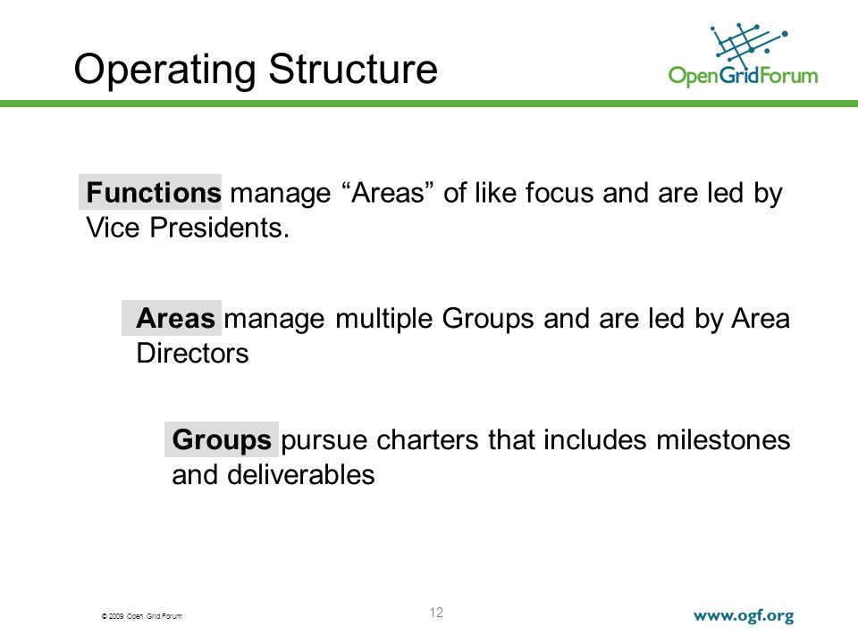© 2009 Open Grid Forum 12 Operating Structure Functions manage Areas of like focus and are led by Vice Presidents.