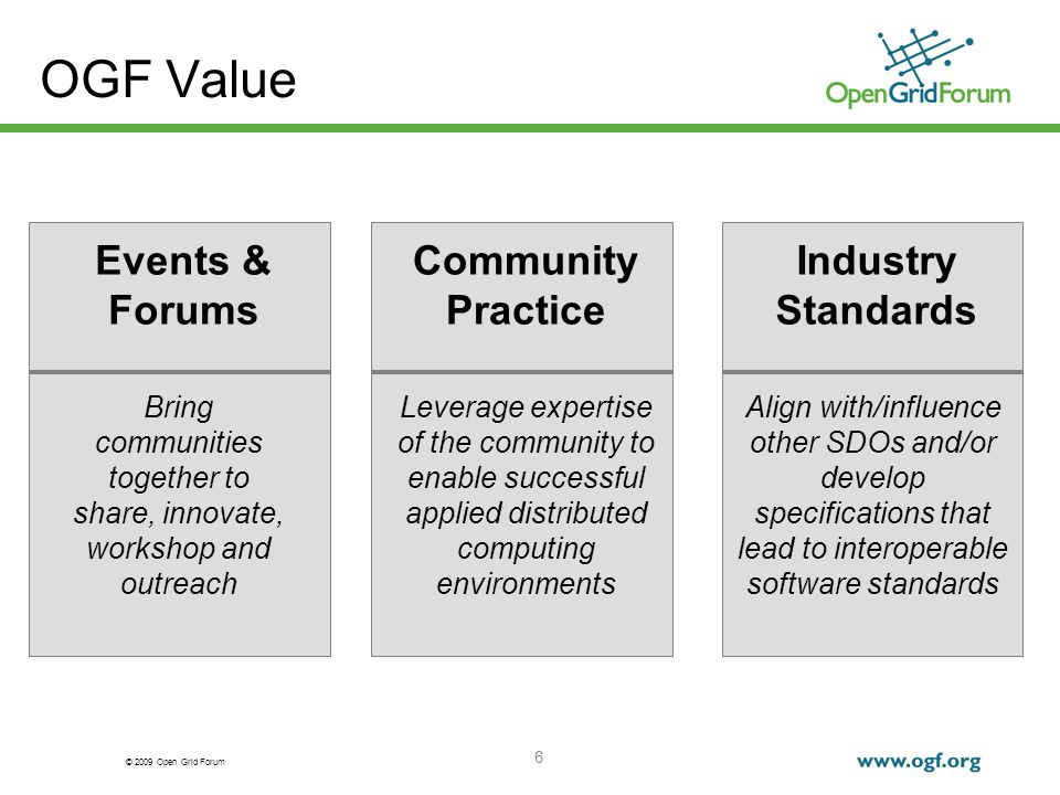 © 2009 Open Grid Forum 6 OGF Value Events & Forums Community Practice Industry Standards Bring communities together to share, innovate, workshop and outreach Leverage expertise of the community to enable successful applied distributed computing environments Align with/influence other SDOs and/or develop specifications that lead to interoperable software standards