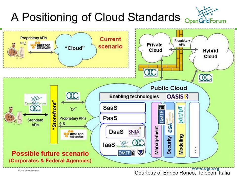 © 2009 OpenGridForum A Positioning of Cloud Standards Courtesy of Enrico Ronco, Telecom Italia