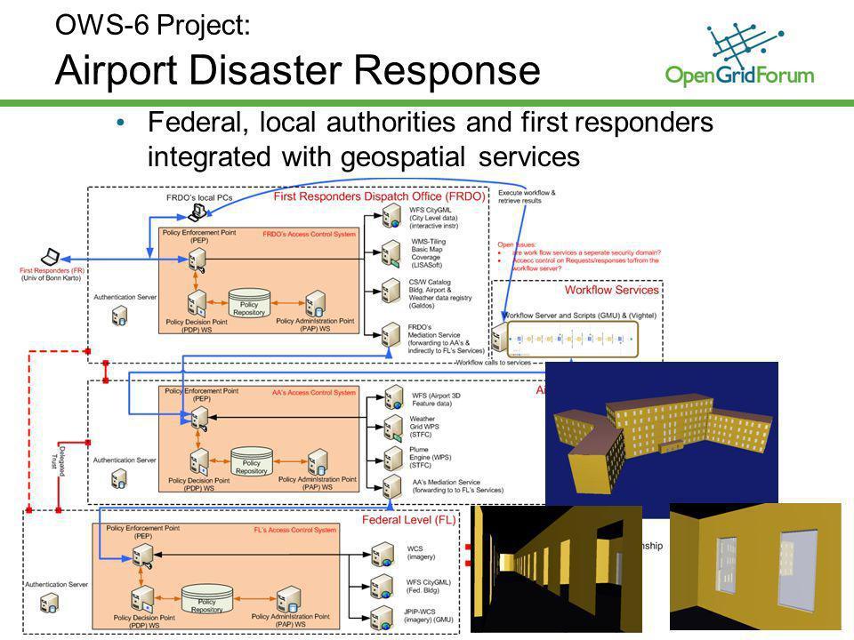 © 2009 OpenGridForum 8 GDI-Grid Scenarios D-Grid Flooding Simulation Noise Propagation Emergency Routing Christian Kiehle lat/lon GmbH Dr.