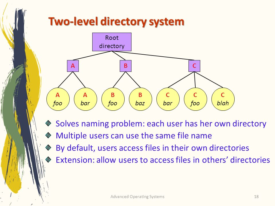 Advanced Operating Systems18 Two-level directory system Solves naming problem: each user has her own directory Multiple users can use the same file name By default, users access files in their own directories Extension: allow users to access files in others directories Root directory A foo A bar B foo B baz ABC C bar C foo C blah
