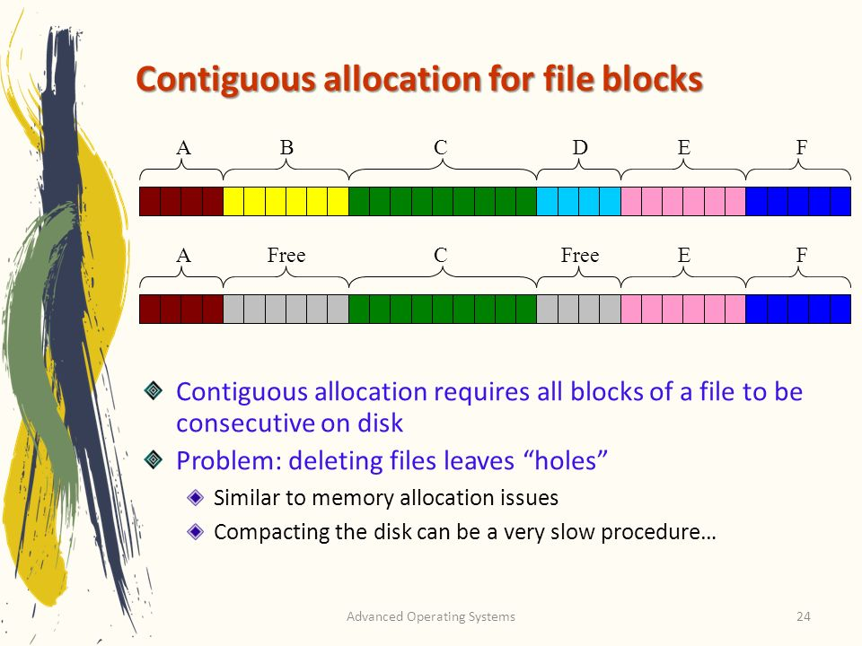 Advanced Operating Systems24 Contiguous allocation for file blocks Contiguous allocation requires all blocks of a file to be consecutive on disk Problem: deleting files leaves holes Similar to memory allocation issues Compacting the disk can be a very slow procedure… ABCDEF AFreeC EF
