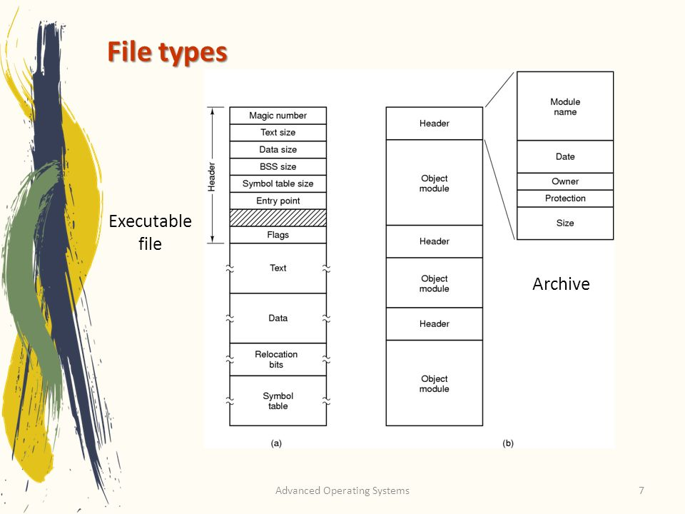 Advanced Operating Systems7 File types Executable file Archive
