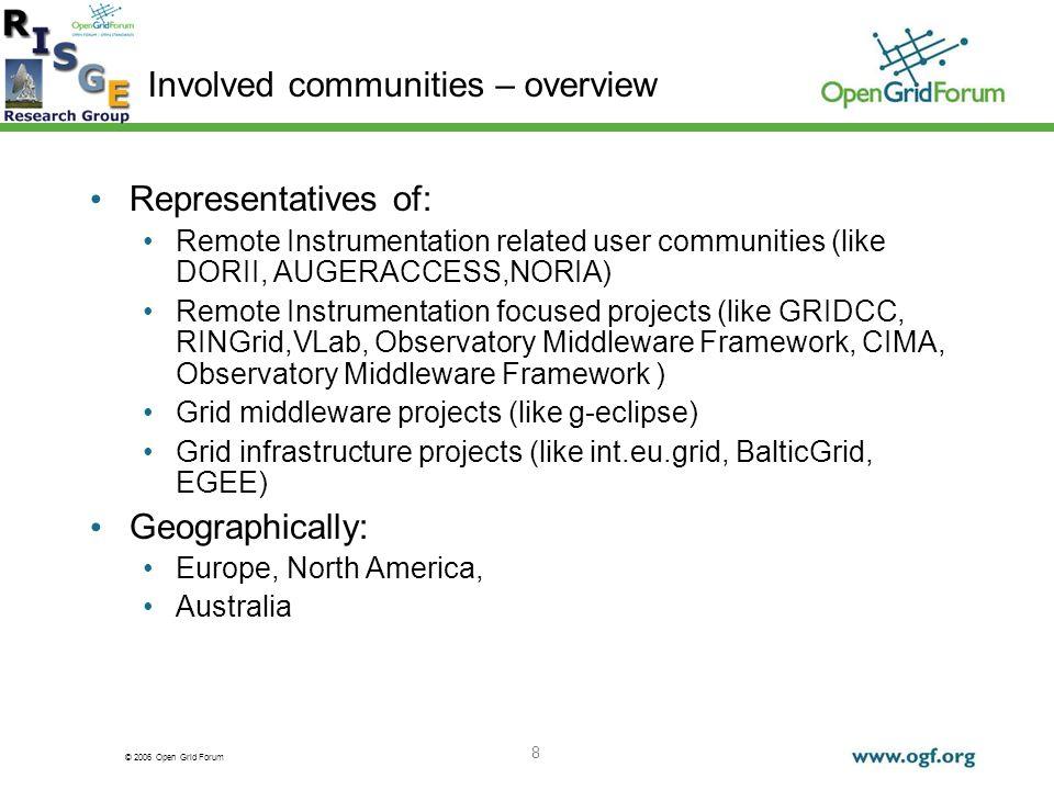 © 2006 Open Grid Forum 9 Involed projects & people – who we are Project Info Template filled out by following projects: GRIDCC (http://www.gridcc.org) – Roberto Pugliese, ELETTRA, Italyhttp://www.gridcc.org RINGrid (http://www.ringrid.eu) – Constantinos Kotsokalis, GRNET, Greece, Thomas Prokosch, GUP, Austriahttp://www.ringrid.eu int.eu.grid (http://www.interactive-grid.eu) - Jesus Marco, IFCA, Spain,Marcin Plóciennik, PSNC, Polandhttp://www.interactive-grid.eu g-Eclipse(http://www.geclipse.org) - Mathias Stümpert, FZK, Germany, Paweł Wolniewicz, PSNC, Polandhttp://www.geclipse.org AUGERACCESS(http://www.augeraccess.net) - Michael Sutter, FZK, Germanyhttp://www.augeraccess.net VLab(http://vlab.psnc.pl) - Norbert Meyer, Marcin Lawenda, PSNC, Polandhttp://vlab.psnc.pl Edutain@Grid (http://www.edutaingrid.eu) - Thomas Fahringer, University of Insbruck, Austriahttp://www.edutaingrid.eu Integrated e-Infrastructure for Facilities (http://www.e-science.stfc.ac.uk/facilities/) - Kerstin Kleese van Dam + Matthew Viljoen, STFC, UKhttp://www.e-science.stfc.ac.uk/facilities/ An Open Network for Robotic Telescopes - Frank Breitling, AIP, Germany NORIA Network for Ocean Research, Interaction and Application - Duane Edgington, MBARI, USA Observatory Middleware Framework -Randy Butler, UIUC, USA, Duane Edgington, MBARI, USA SENSORS: Ocean Observing Network Infrastructure (http://www.mbari.org/rd/sensors/sensors.htm ) - Duane Edgington, MBARI, USAhttp://www.mbari.org/rd/sensors/sensors.htm DORII – Norbert Meyer, Marcin Plóciennik, PSNC, Poland, Thomas Prokosch, GUP, Austria BalticGrid-II - Eduardas Kutka (eduardas.kutka@mif.vu.lt) Algimantas Juozapavicius (algimantas.juozapavicius@mif.vu.lt), VU, Lithuaniaeduardas.kutka@mif.vu.lt ARGUGRID - Mary Grammatikou (mary@netmode.ntua.gr) SpectroGrid - Andre Charbonneau, NRC, Canada