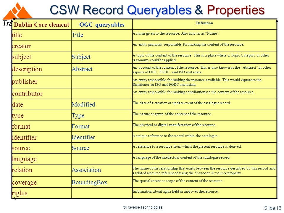 ©Traverse Technologies. Slide 16 CSW Record Queryables & Properties Dublin Core elementOGC queryables Definition title Title A name given to the resou