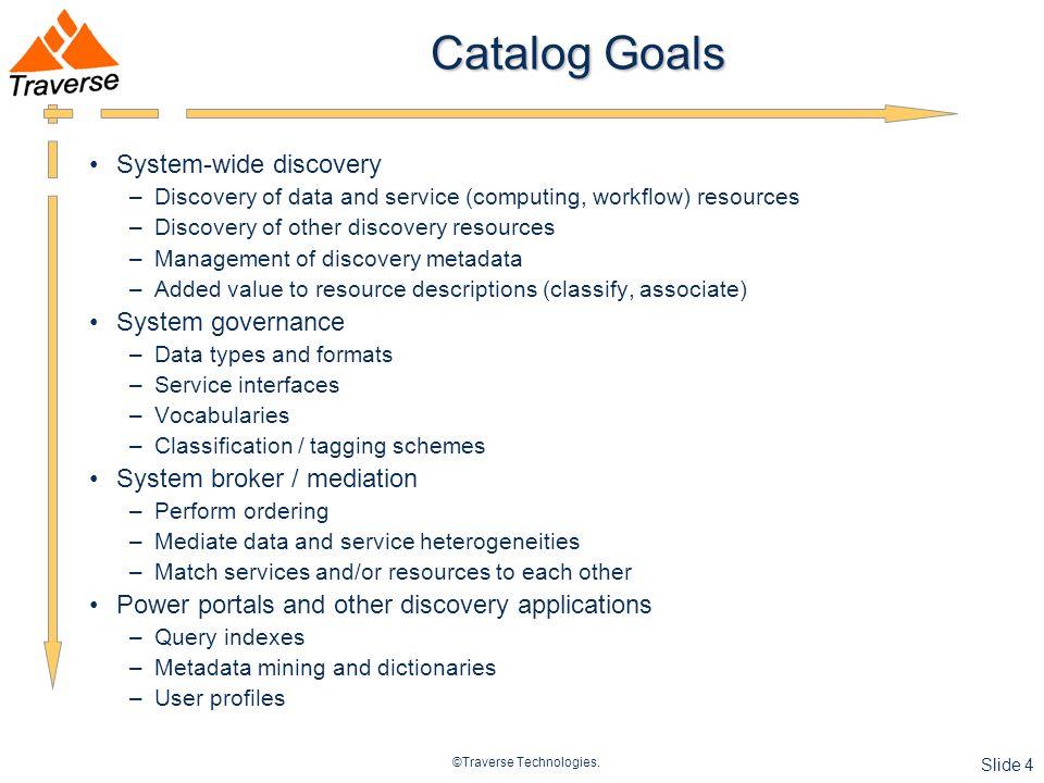 ©Traverse Technologies. Slide 15 CS/W Interfaces OGC Catalog and basic interfaces
