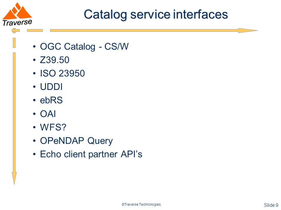 ©Traverse Technologies. Slide 9 Catalog service interfaces OGC Catalog - CS/W Z39.50 ISO 23950 UDDI ebRS OAI WFS? OPeNDAP Query Echo client partner AP