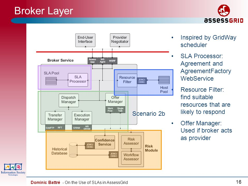 Dominic Battré - On the Use of SLAs in AssessGrid 16 Broker Layer Inspired by GridWay scheduler SLA Processor: Agreement and AgreementFactory WebService Resource Filter: find suitable resources that are likely to respond Offer Manager: Used if broker acts as provider Scenario 2b