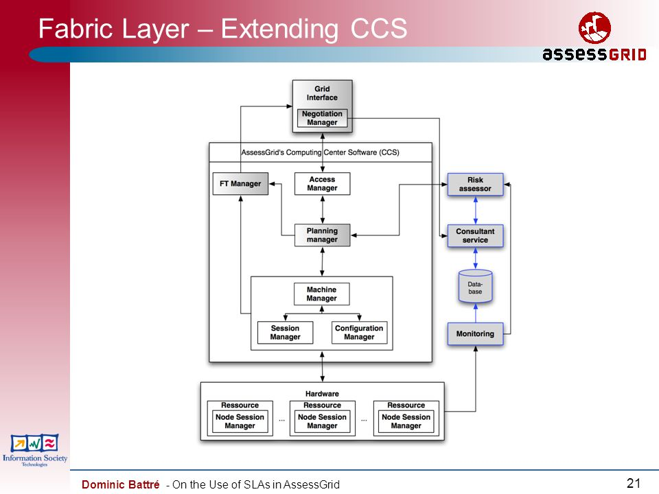 Dominic Battré - On the Use of SLAs in AssessGrid 21 Fabric Layer – Extending CCS