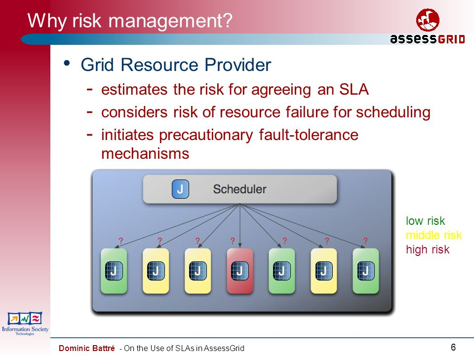 Dominic Battré - On the Use of SLAs in AssessGrid 6 Why risk management.