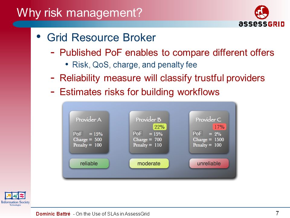 Dominic Battré - On the Use of SLAs in AssessGrid 7 Why risk management.