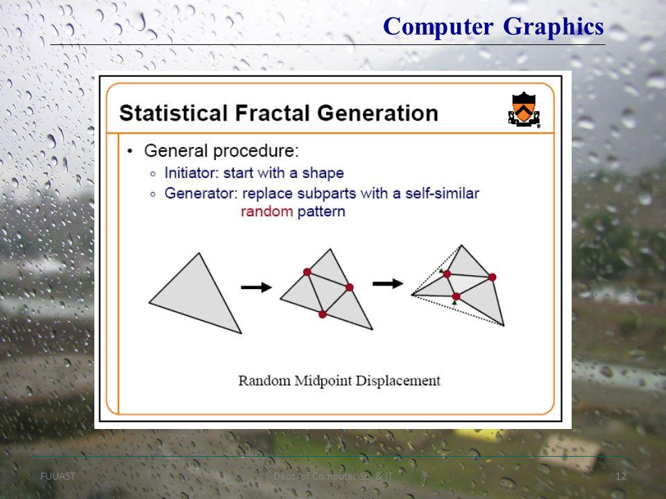 FUUASTDept. of Computer Sc. & IT12 Computer Graphics
