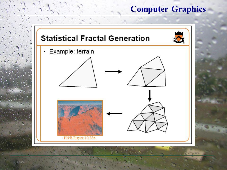 FUUASTDept. of Computer Sc. & IT13 Computer Graphics