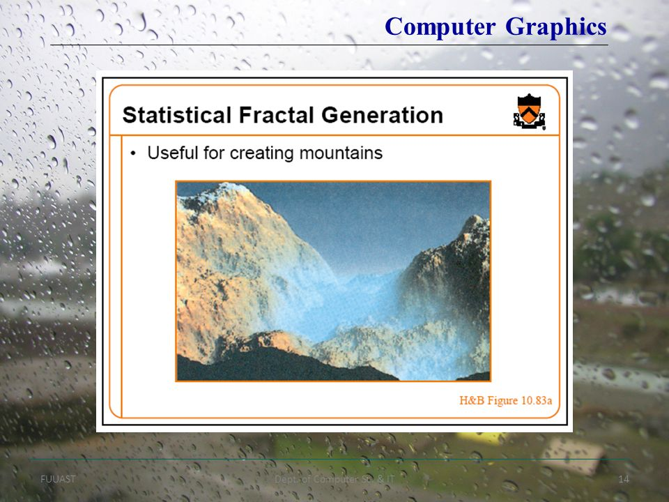 FUUASTDept. of Computer Sc. & IT14 Computer Graphics