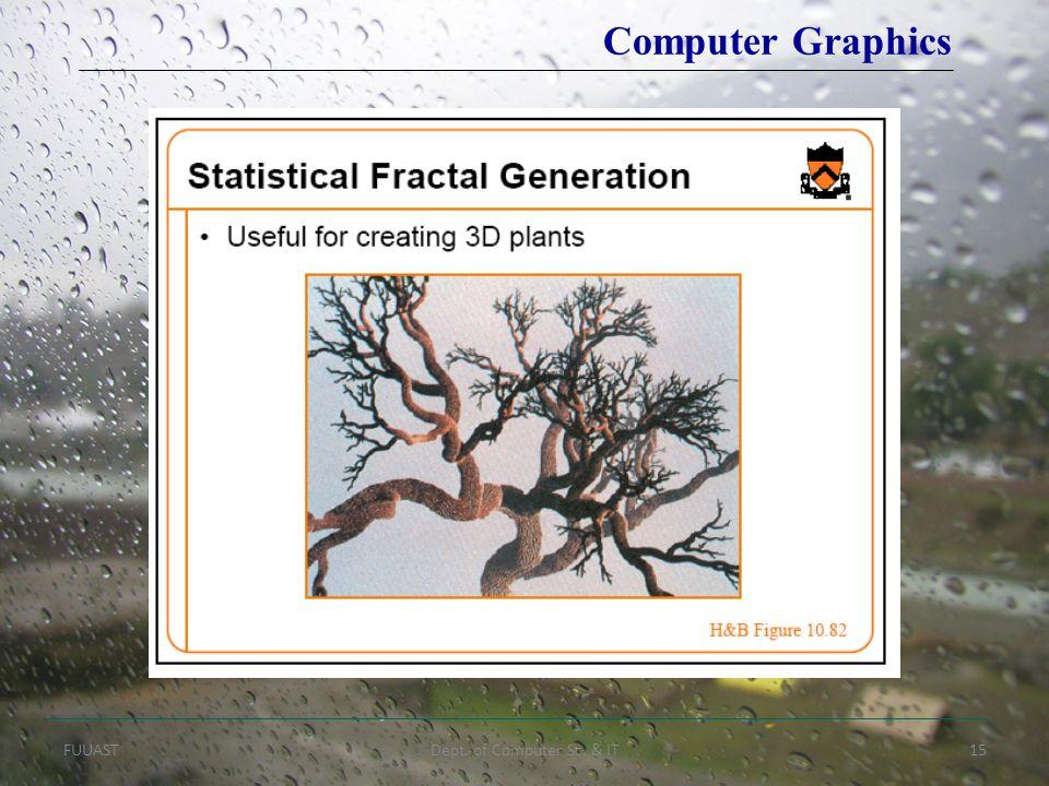 FUUASTDept. of Computer Sc. & IT15 Computer Graphics