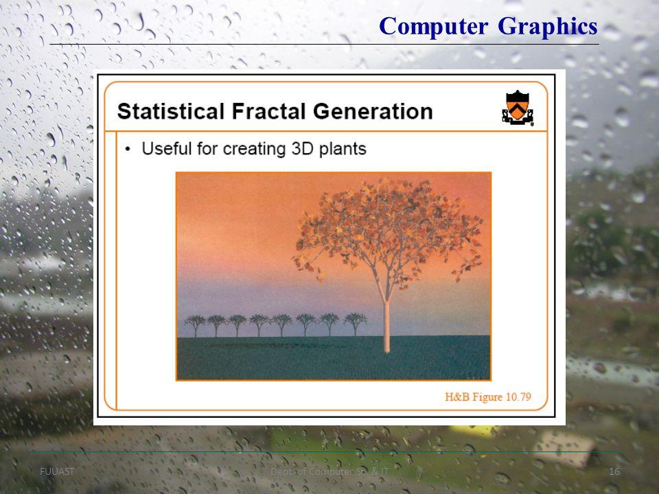 FUUASTDept. of Computer Sc. & IT16 Computer Graphics