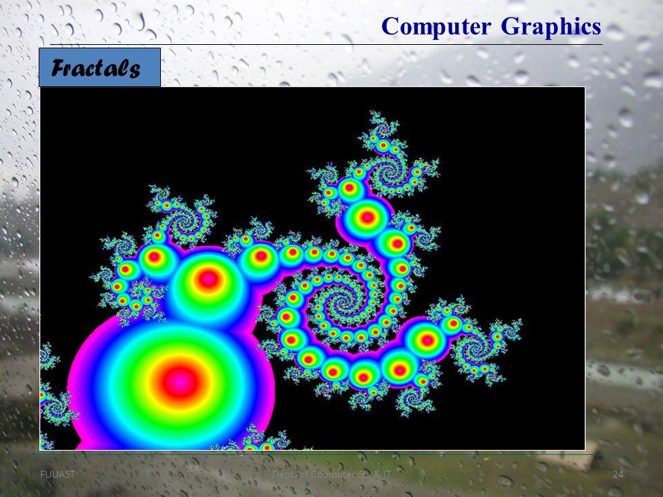 FUUASTDept. of Computer Sc. & IT24 Computer Graphics Fractals