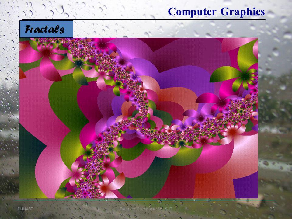 FUUASTDept. of Computer Sc. & IT25 Fractals Computer Graphics