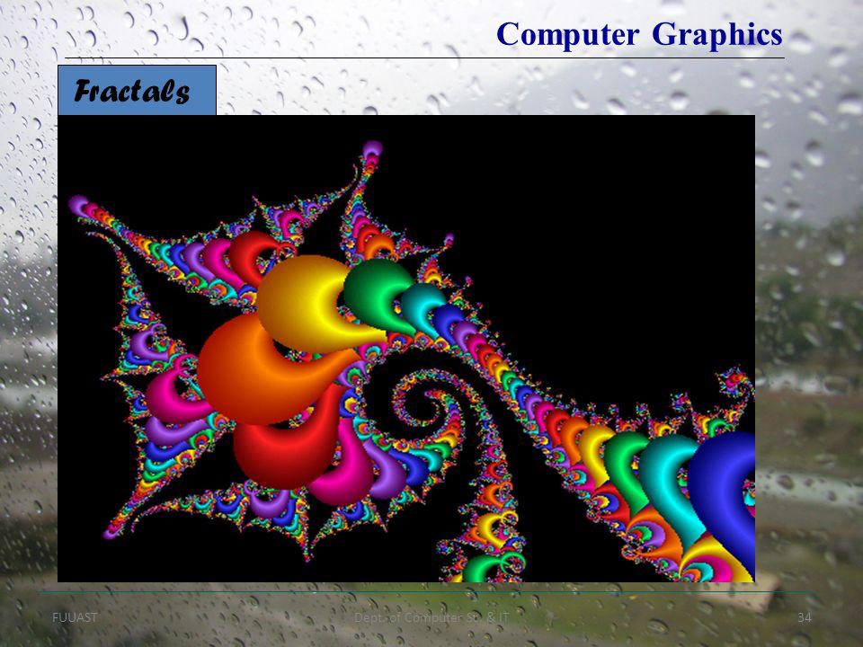 FUUASTDept. of Computer Sc. & IT34 Fractals Computer Graphics