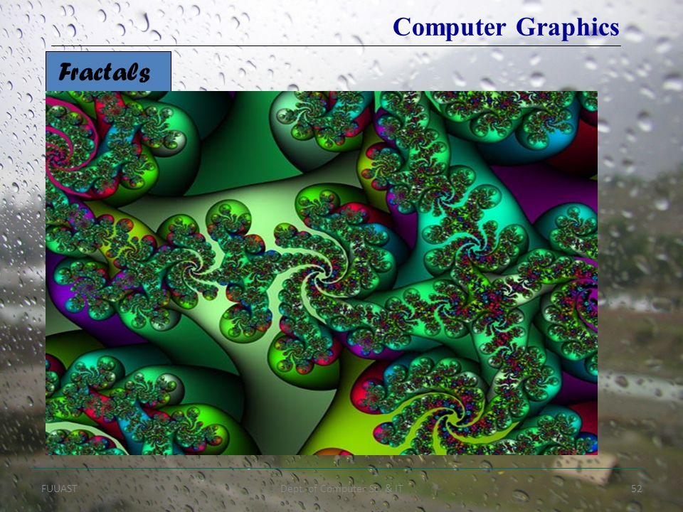 FUUASTDept. of Computer Sc. & IT52 Fractals Computer Graphics