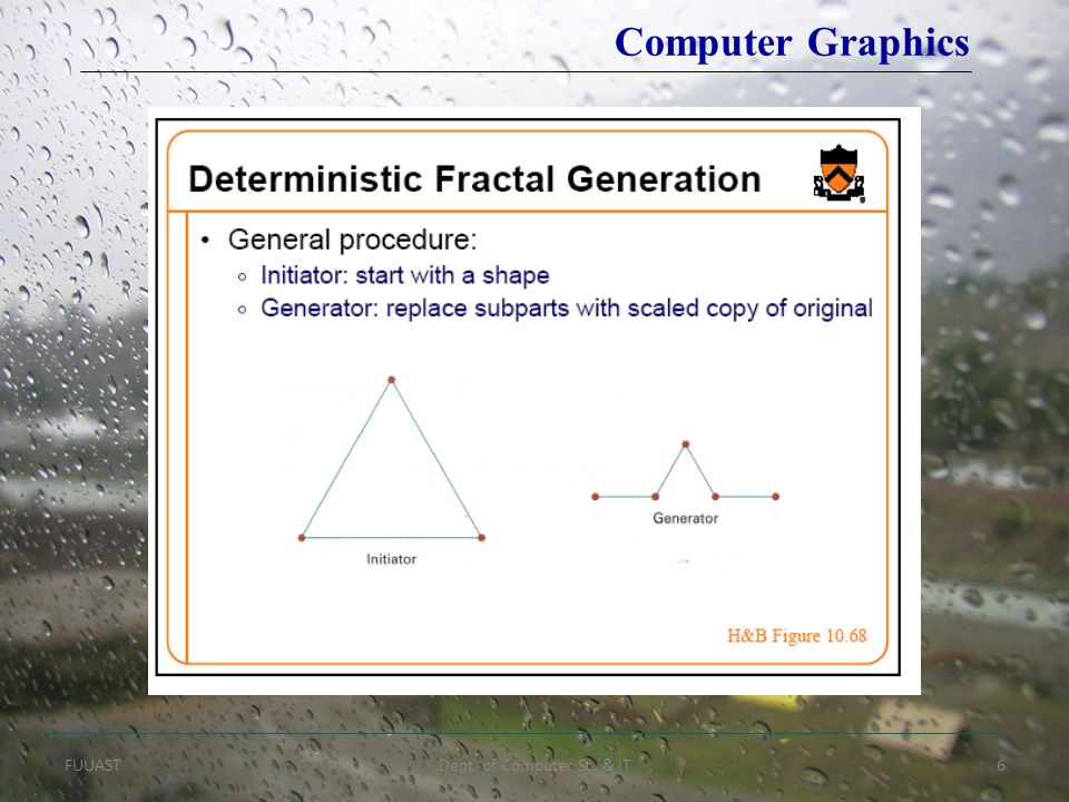 FUUASTDept. of Computer Sc. & IT6 Computer Graphics