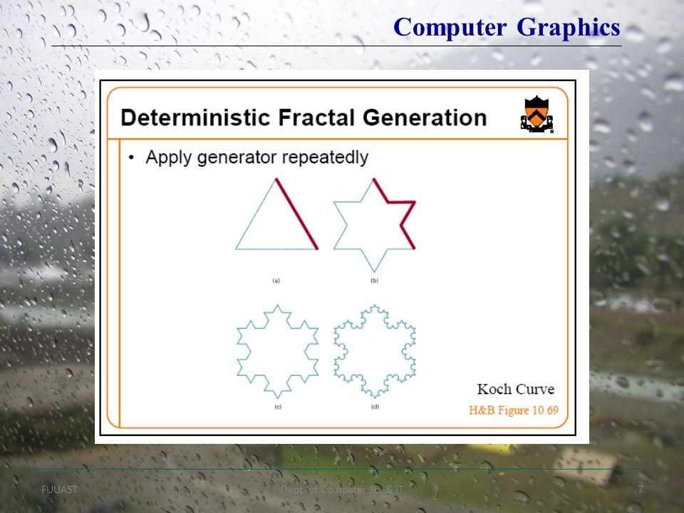 FUUASTDept. of Computer Sc. & IT7 Computer Graphics