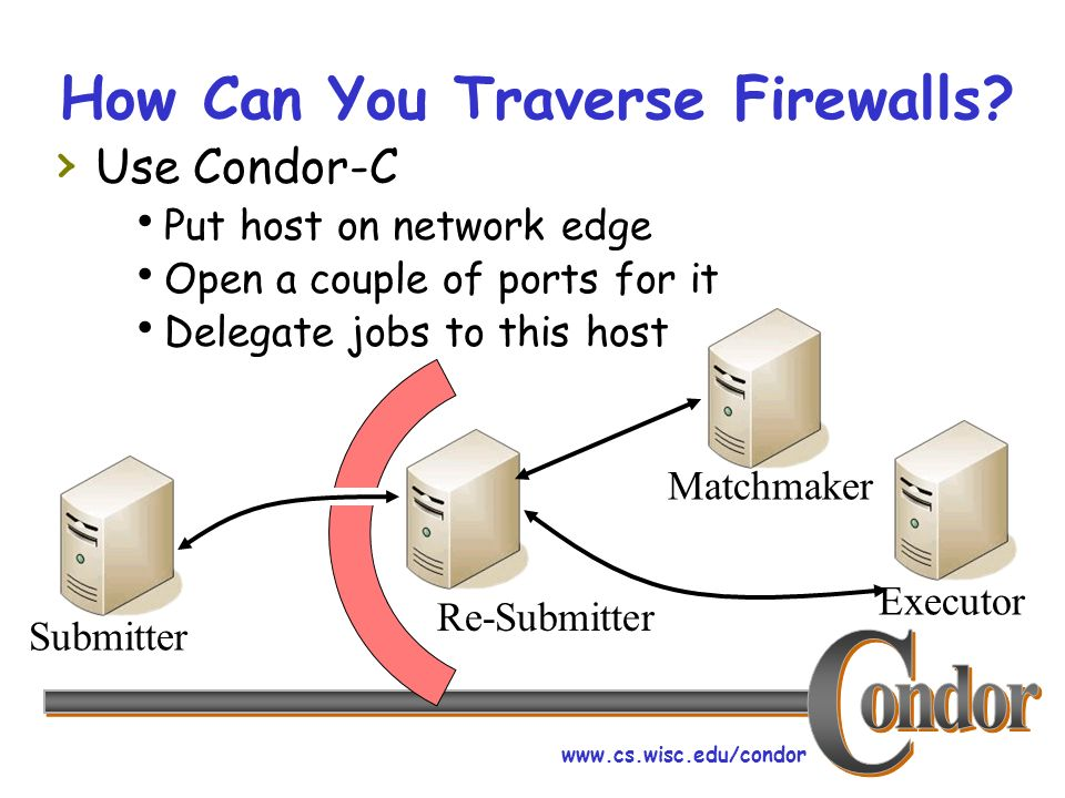 www.cs.wisc.edu/condor How Can You Traverse Firewalls? Use Condor-C Matchmaker Executor Submitter Re-Submitter Put host on network edge Open a couple