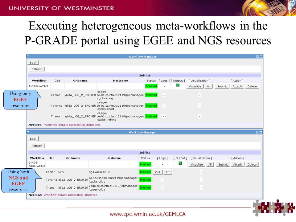 www.cpc.wmin.ac.uk/GEMLCA Executing heterogeneous meta-workflows in the P-GRADE portal using EGEE and NGS resources Using only EGEE resources Using both NGS and EGEE resources