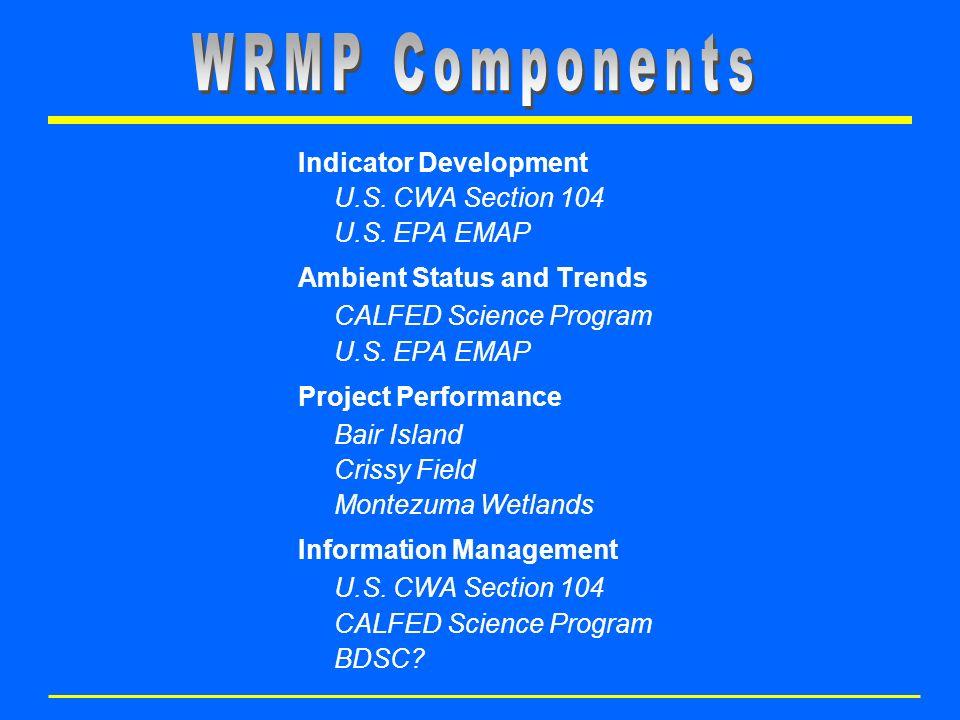 Indicator Development U.S. CWA Section 104 U.S. EPA EMAP Ambient Status and Trends CALFED Science Program U.S. EPA EMAP Project Performance Bair Islan