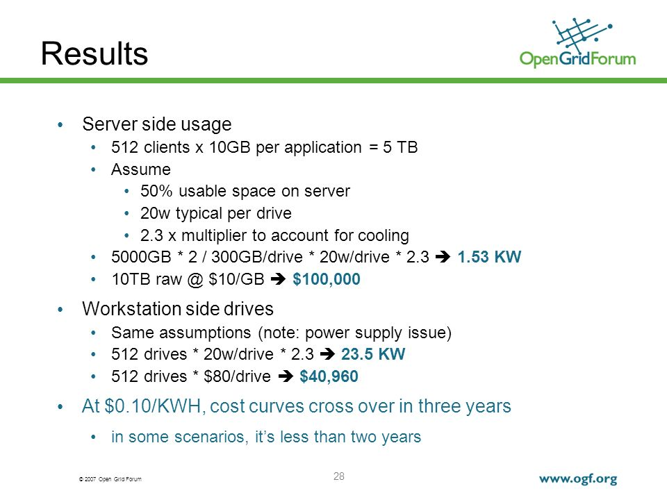© 2007 Open Grid Forum 28 Results Server side usage 512 clients x 10GB per application = 5 TB Assume 50% usable space on server 20w typical per drive 2.3 x multiplier to account for cooling 5000GB * 2 / 300GB/drive * 20w/drive * 2.3 1.53 KW 10TB raw @ $10/GB $100,000 Workstation side drives Same assumptions (note: power supply issue) 512 drives * 20w/drive * 2.3 23.5 KW 512 drives * $80/drive $40,960 At $0.10/KWH, cost curves cross over in three years in some scenarios, its less than two years