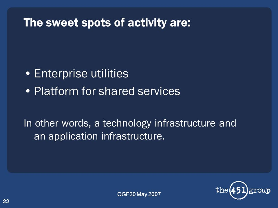 OGF20 May 2007 22 The sweet spots of activity are: Enterprise utilities Platform for shared services In other words, a technology infrastructure and a