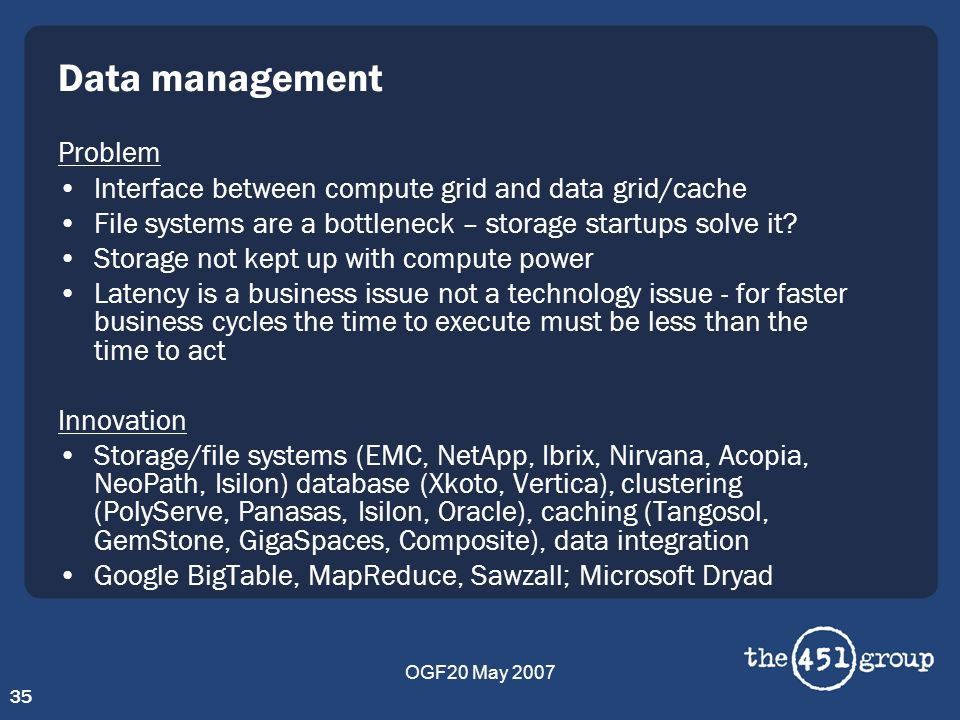 OGF20 May 2007 35 Data management Problem Interface between compute grid and data grid/cache File systems are a bottleneck – storage startups solve it
