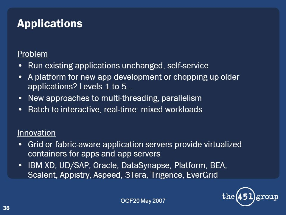 OGF20 May 2007 38 Applications Problem Run existing applications unchanged, self-service A platform for new app development or chopping up older appli