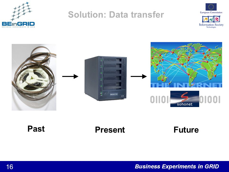 Business Experiments in GRID 16 Solution: Data transfer Past PresentFuture