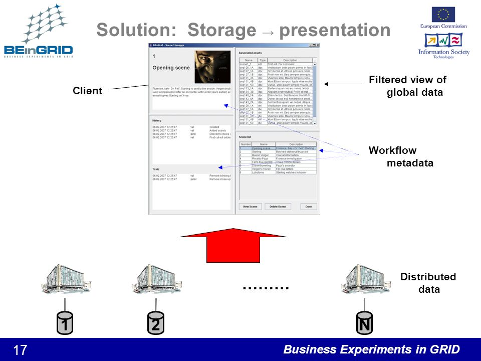 Business Experiments in GRID 17 Solution: Storage presentation 12N ……… Filtered view of global data Workflow metadata Distributed data Client