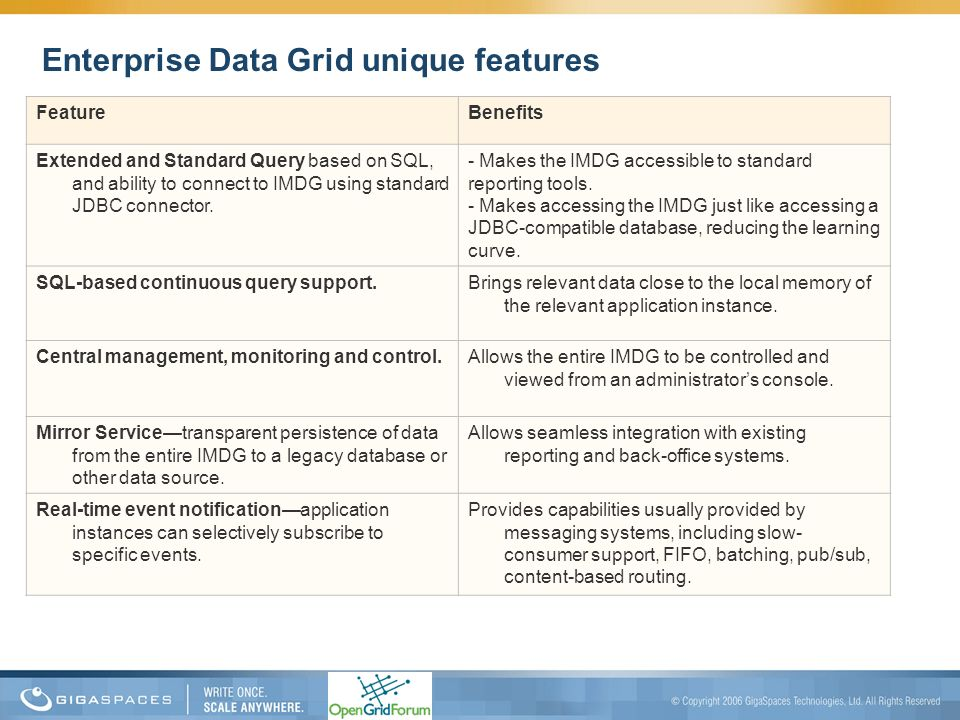Enterprise Data Grid unique features BenefitsFeature - Makes the IMDG accessible to standard reporting tools. - Makes accessing the IMDG just like acc