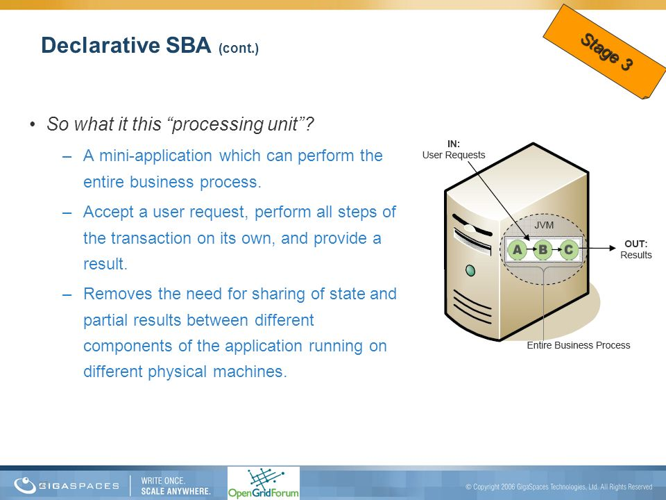 27 Declarative SBA (cont.) So what it this processing unit? –A mini-application which can perform the entire business process. –Accept a user request,