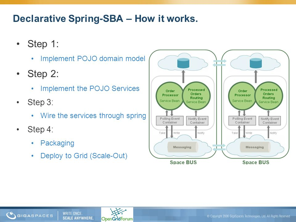 Step 1: Implement POJO domain model Step 2: Implement the POJO Services Step 3: Wire the services through spring Step 4: Packaging Deploy to Grid (Sca