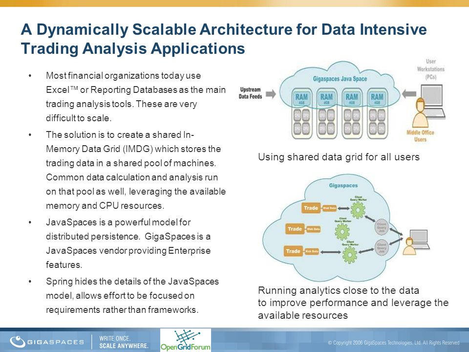 A Dynamically Scalable Architecture for Data Intensive Trading Analysis Applications Most financial organizations today use Excel or Reporting Databas