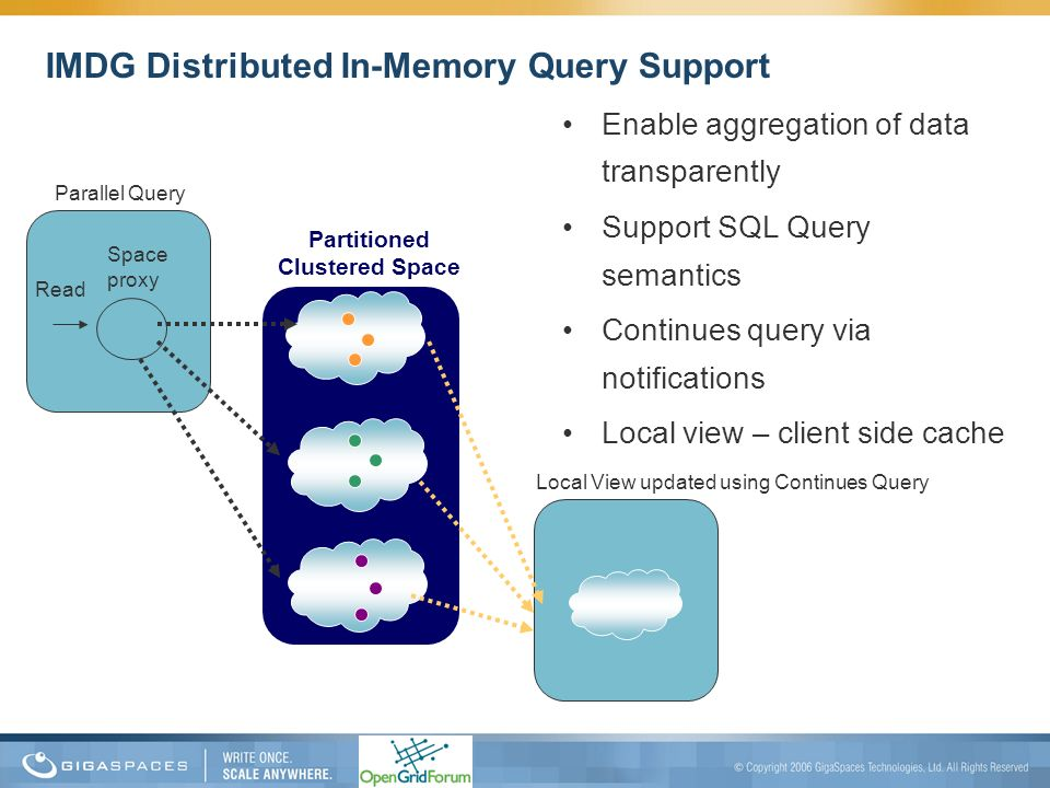 IMDG Distributed In-Memory Query Support Enable aggregation of data transparently Support SQL Query semantics Continues query via notifications Local