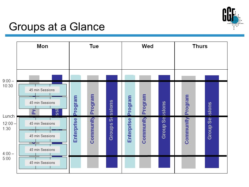 Groups at a Glance Mon Community Program Group Session Tue Community Program Groups Sessions Wed Community Program Group Sessions Thurs Community Program Group Sessions Enterprise Program 9:00 – 10:30 4:00 – 5:00 Lunch 12:00 – 1:30 45 min Sessions